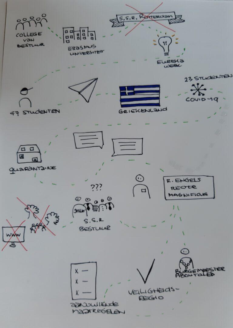 visuele communicatie in het onderwijs